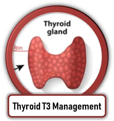 Check Your Thyroid At Home